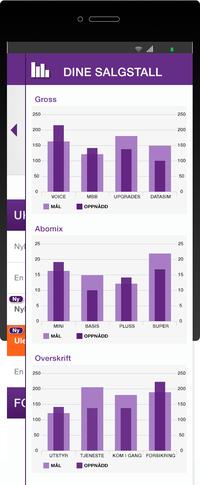 Bilde som viser mobil med app